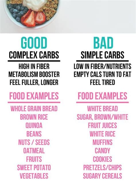 7 facts about carbohydrates 17 best ideas about complex sugars on