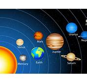 Planets And Solar System Hd Wallpaper 9877  Wallpapers13com