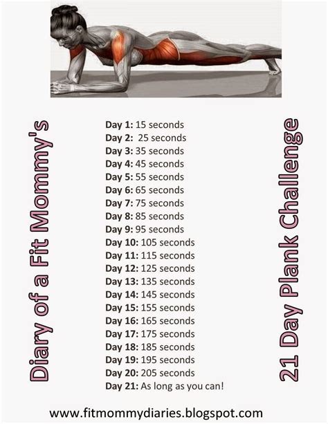 15 day diet challenge diary of a fit 21 day plank challenge