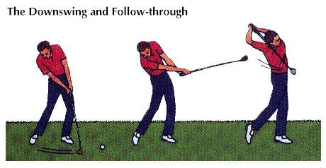 golf swing follow through golf swing golf encyclopedia children s