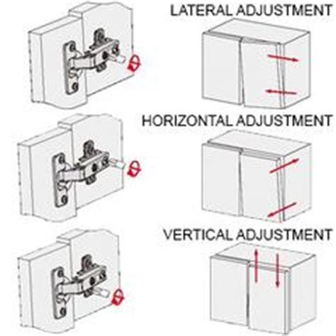 how to adjust kitchen cabinet doors that won t close adjusting cabinet hinges cabinets matttroy