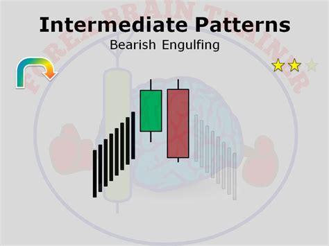 pattern analysis mind 63 best candlestick patterns images on pinterest brain