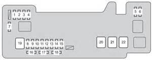 toyota aygo mk1 ab10 2012 2014 fuse box diagram auto genius