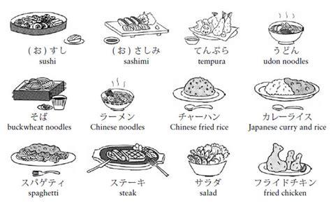 nama makanan  bahasa jepang belajar bahasa jepang