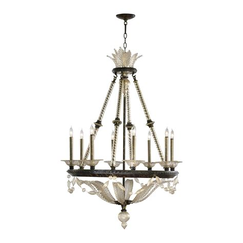 Cyan Design 04141 Ava Transitional 8 Light Chandelier Cn 04141 Transitional Chandelier