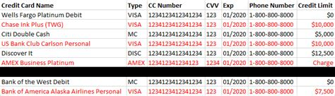 Credit Card Template For Numbers bank of america travel with grant page 4