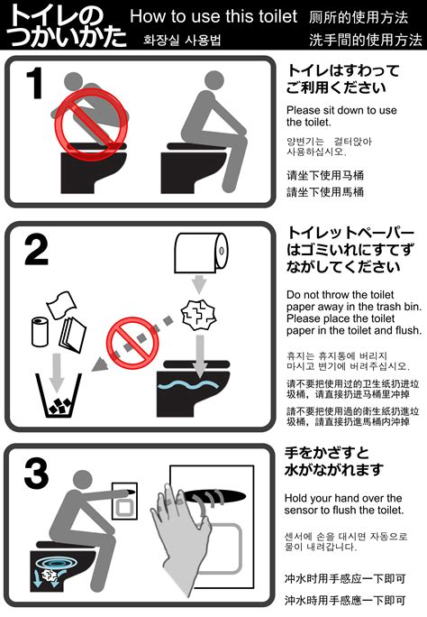 restroom survival guide how to use a restroom for a safer experience books kyoto turns to toilet etiquette signs in a bid to flush