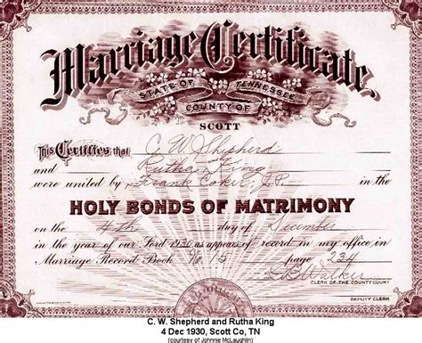 Marriage License Records Tennessee Co Tn Marriages 1921 1930