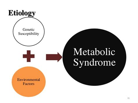 Buku At A Glance Medicine Davey Rz metabolic symptoms in pdf