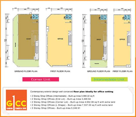 Offer Letter Uia Kuantan Current Projects