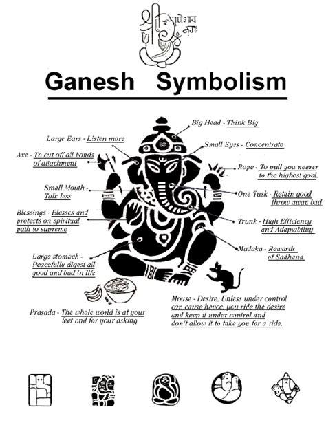ganesh tattoo symbolism ganesh symbolism