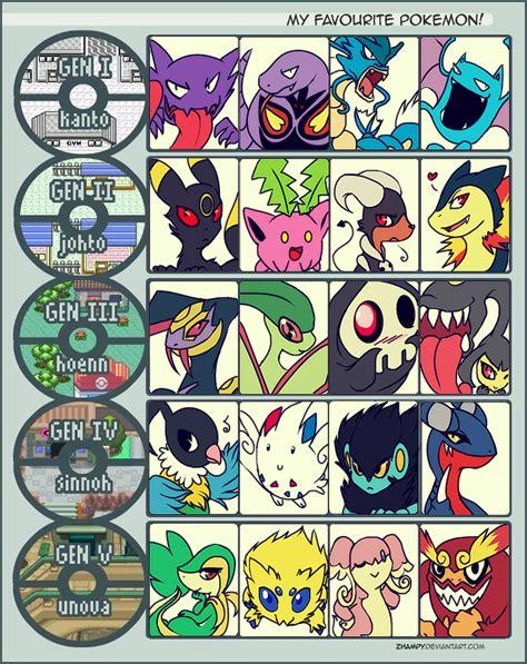 Favorite Pokemon Meme - favorite pokemon meme by yukipyro on deviantart