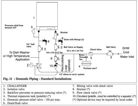 boiler zone valve wiring diagram boiler free engine