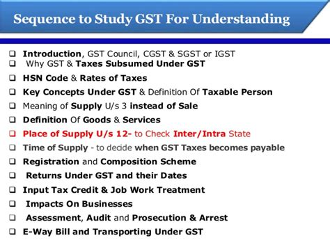 Mba Internship Part Time Resident State Tax Or Time by Part 7 Gst Why Gst No Tax On Tax Exle