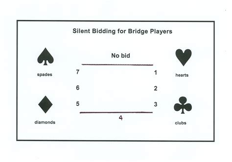 silent card template sepia deaf strategies website 2011