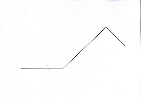 plot line diagram blank plot diagrams diagram site