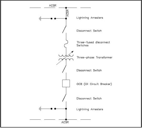 what is line diagram substation schematic symbols