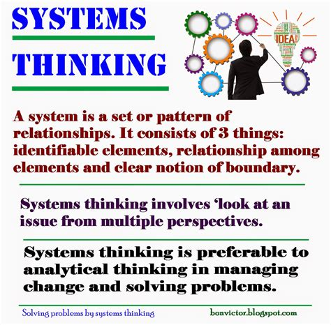 thinking from a to bonvictor blogspot com systems thinking for problem solving