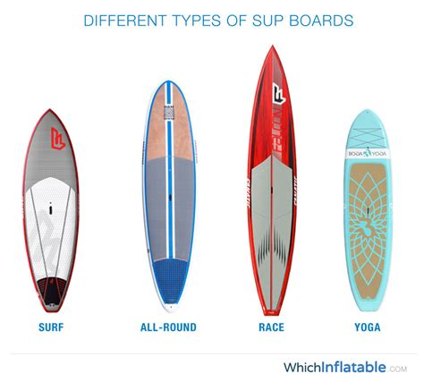 best sup board best stand up paddle board reviews 2018