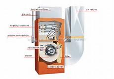 furnace wiring diagram symbols printable image furnace wiring diagram symbols images