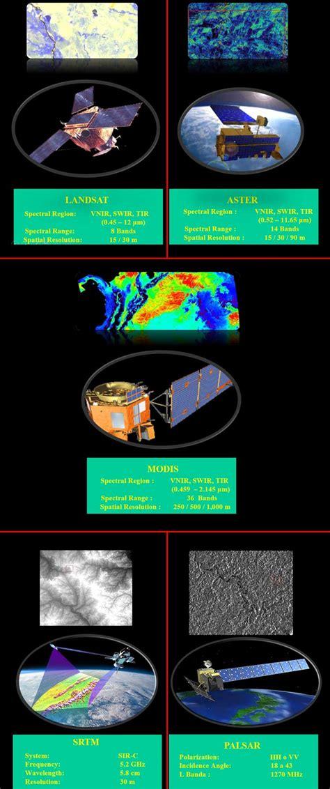 imagenes satelitales ikonos imagenes ikonos caracteristicas hytecaltoamericas 4 93
