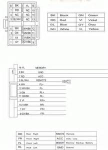 wiring diagram awesome jvc car stereo wiring diagram free instalations kenwood car stereo