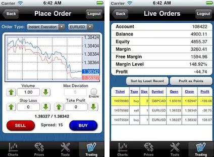 meta trader 4 apk acm gold mt4 droidtrader apk version 4 31 forexonthego android forex acmgold