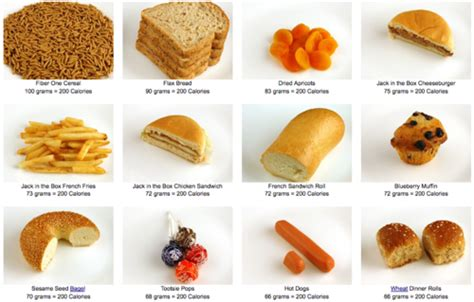 How Much Food Is 200 Recipes 400 What Does 200 Calories Look Like