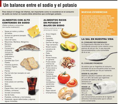 alimentos que contengan sodio 191 conoces las funciones de los minerales en el organismo