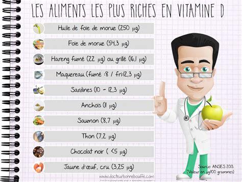 vitamine d alimenti aliments les plus riches en vitamine d