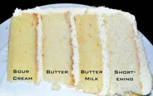 simple white cake recipe dishmaps