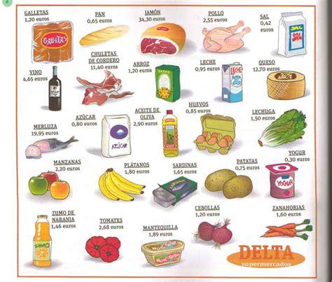 imagenes en ingles y su significado en español vocabulario las tiendas espa 241 ol clases de ele comida