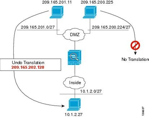 bgp routing table exle redistribute static connected command