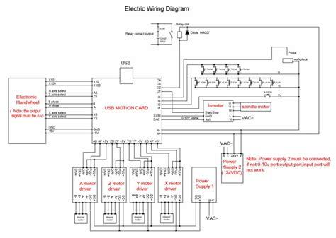 cnc breakout board wiring diagram 33 wiring diagram