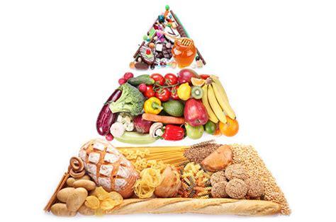dieta mediterranea e piramide alimentare la nuova piramide alimentare della dieta mediterranea