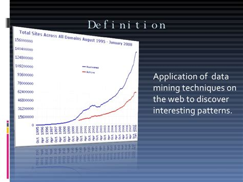pattern extraction in web mining web mining