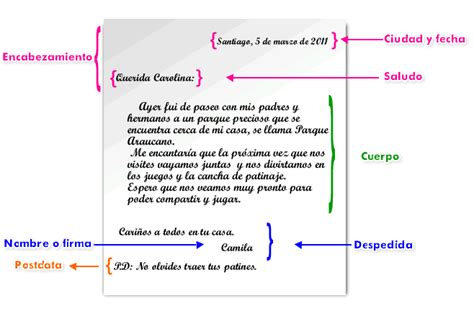 caracteristicas de una carta formal e informal yahoo definicion de carta