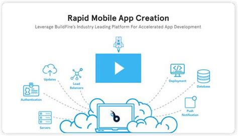 build a mobile app for free 8 absolutely free app makers to build your own mobile apps