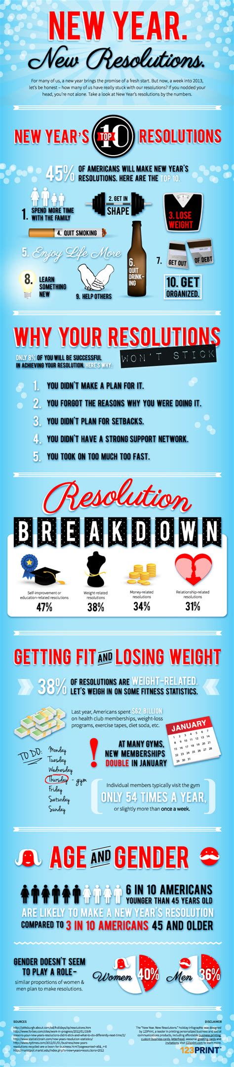 new year s facts by the numbers infographic new year new resolutions infographic 123print