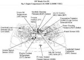 honda civic sensor diagram apps directories