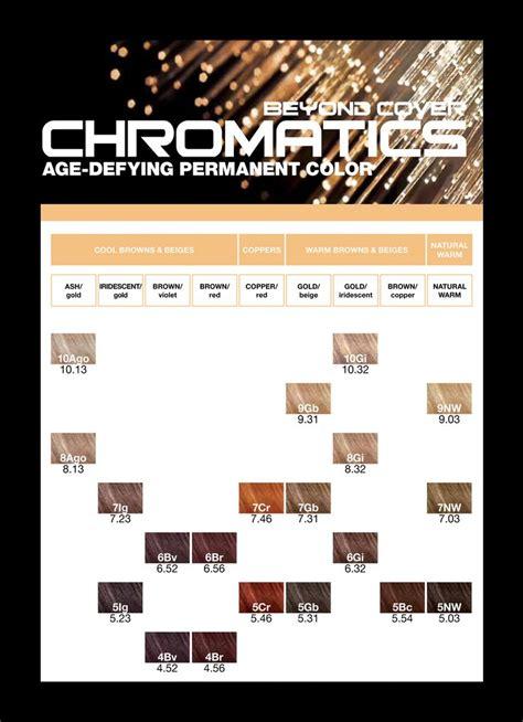 redken chromatics color chart redken chromatics beyond cover shades color charts