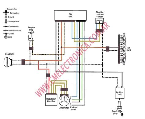ltr450 wiring diagram wiring diagram with description