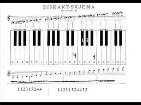 tutorial walk of life piano dire straights walk of life learn intro on piano youtube