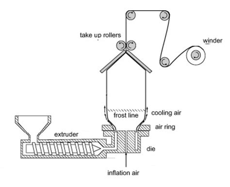jeep zj wiring diagram harness cable routing and