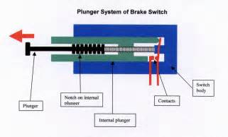 Brake Light System Diagram Brake Switch
