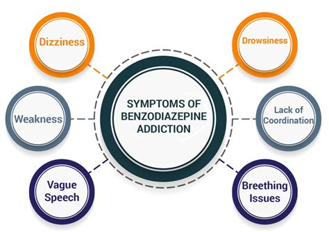 Exepiebce Of Detox On Benzodiazepines by Benzo Detox Sherman Oaks Ca Triumph Recovery
