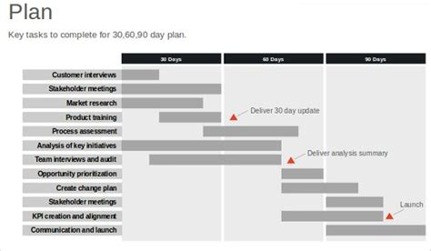30 60 90 day plan template exle 30 60 90 day plan template powerpoint business template