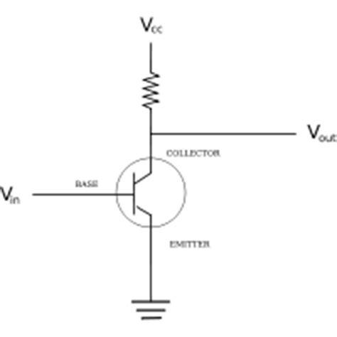 transistor yang difungsikan sebagai saklar sekud ae jim materi elektronika prinsip kerja transistor transistor sebagai penguat dan