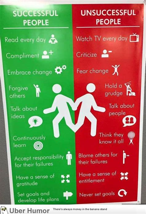 successful vs unsuccessful pictures quotes
