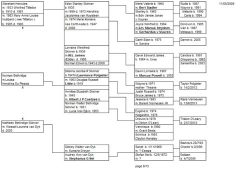 Family Tree Layout For Excel | family tree excel layout topp skinner witney family tree